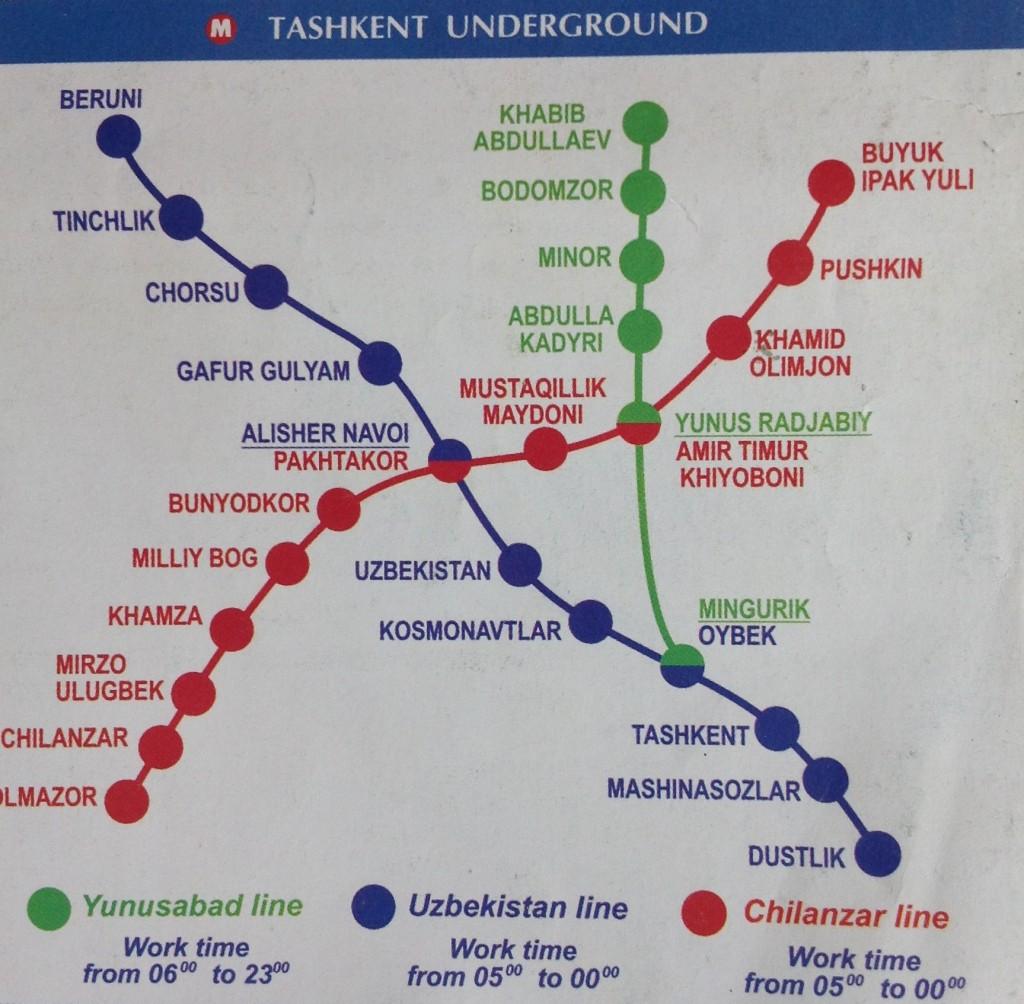 Métro Tachkent