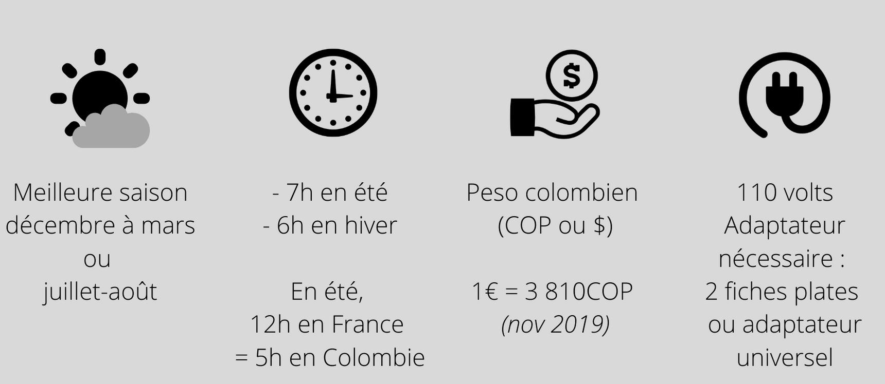 infos pratiques colombie
