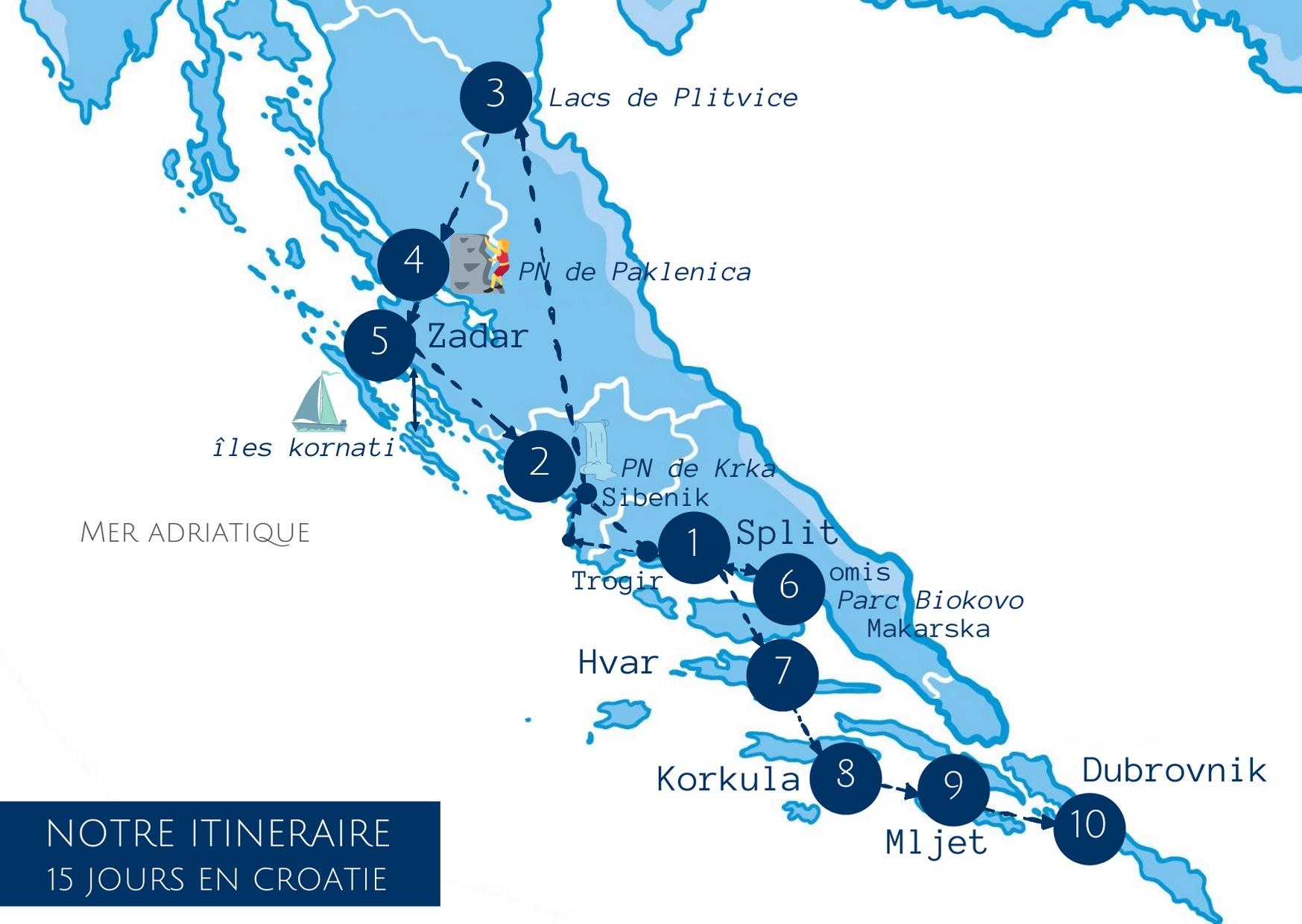 itinéraire croatie, les incontournable