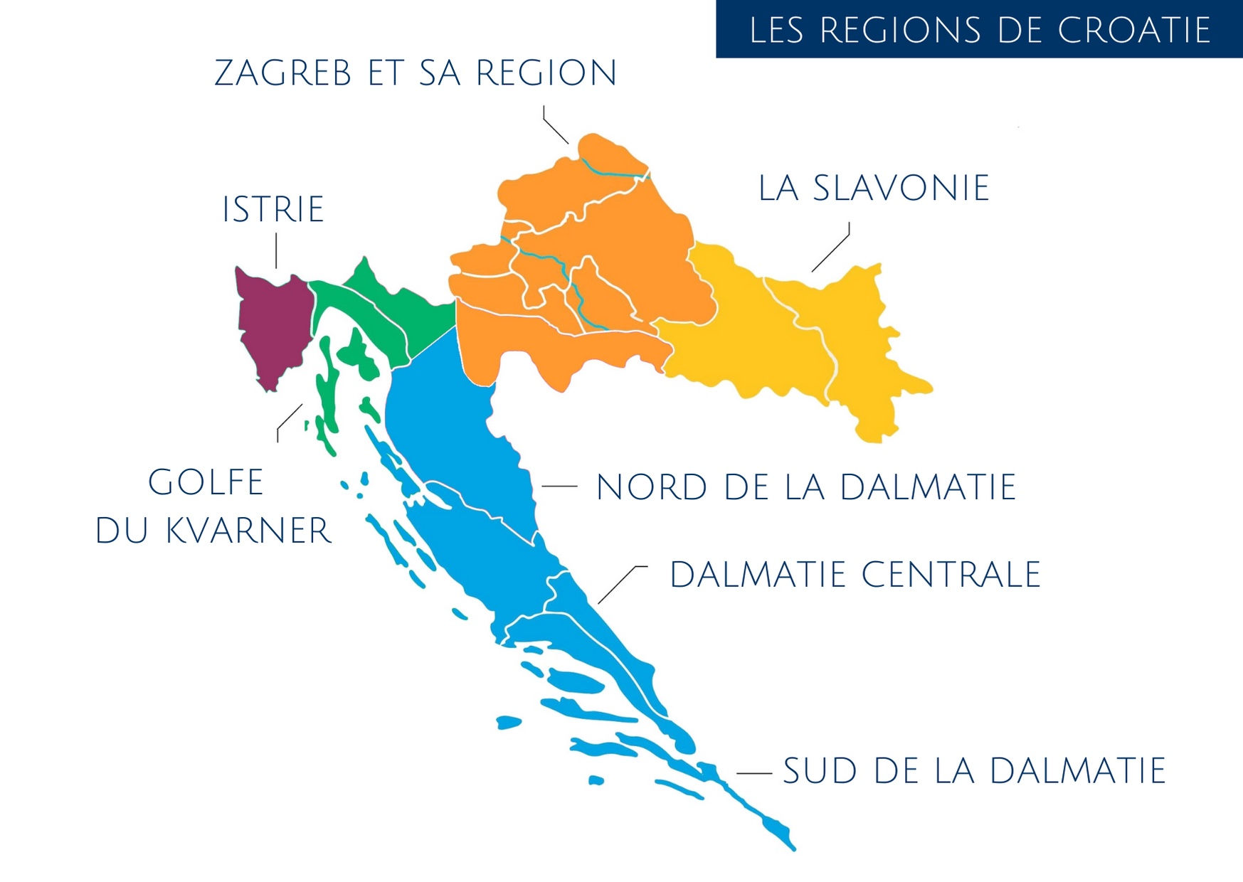 les regions en croatie