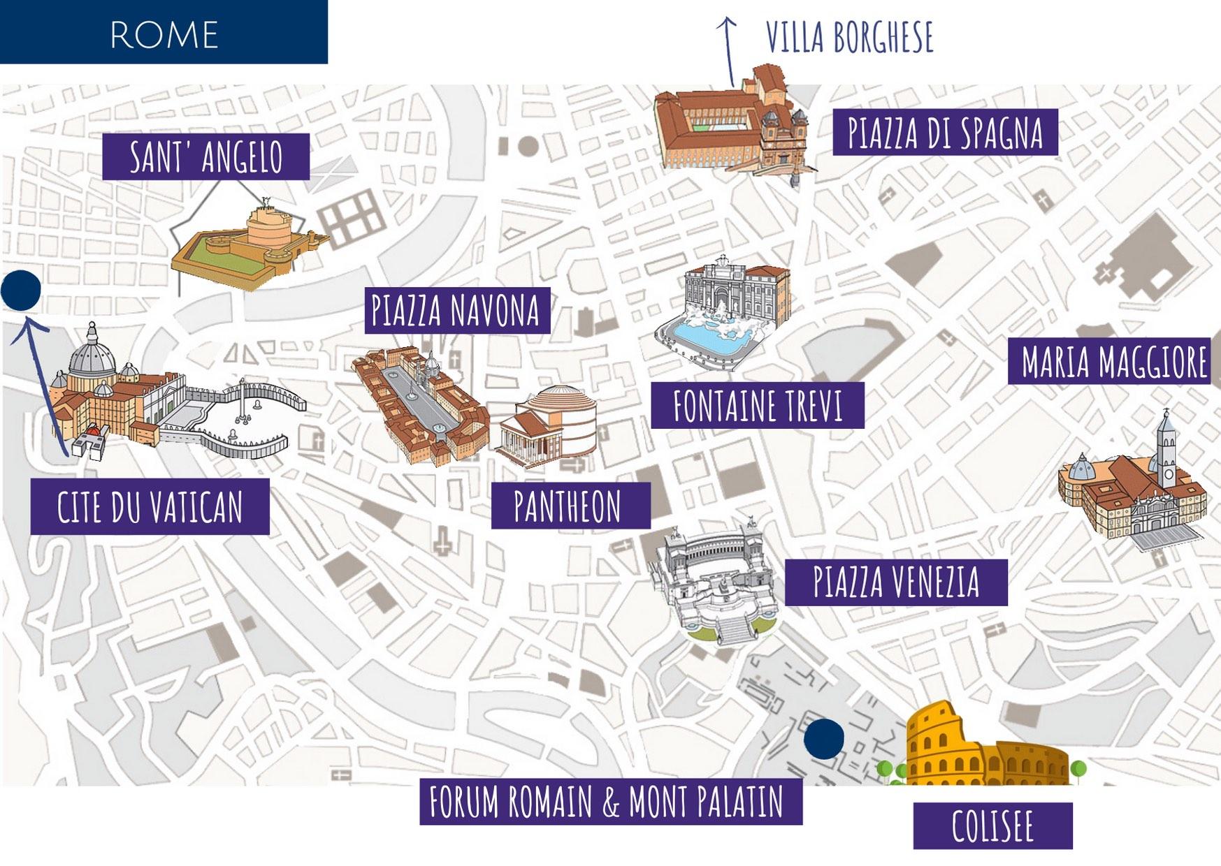 plan rome, italie